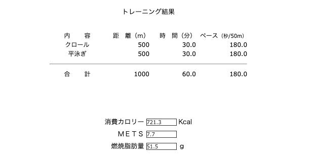 50日目水泳記録1