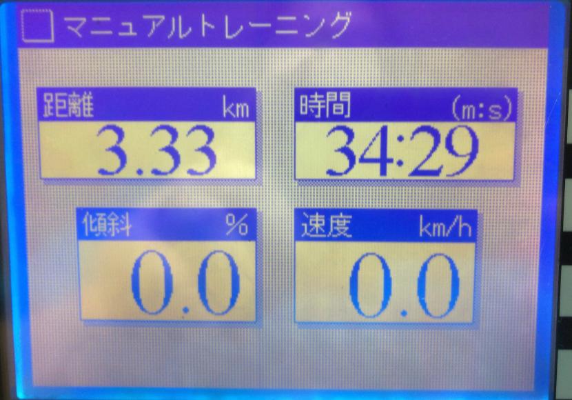 58日目ウォーキング記録1