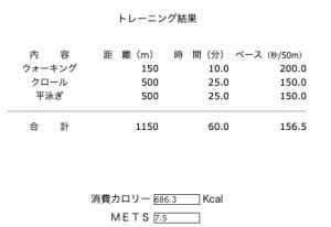 67日目水泳記録1