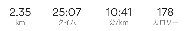 108日目ウォーキング記録1